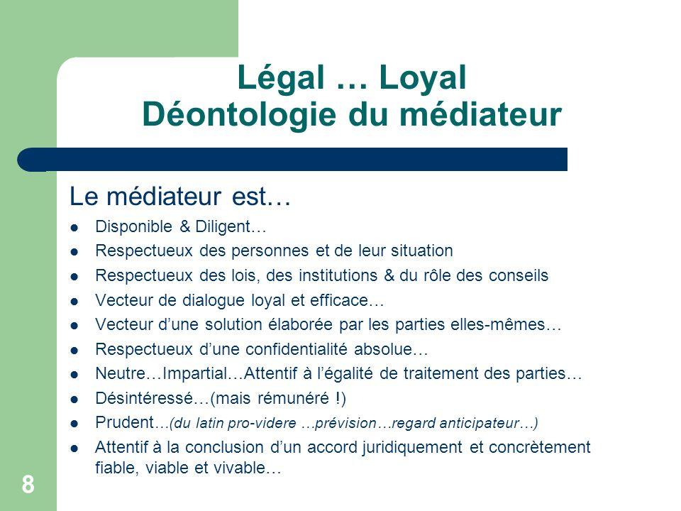 Légal … Loyal Déontologie du médiateur Le médiateur est… Disponible & Diligent… Respectueux des personnes et de leur situation Respectueux des lois, des institutions & du rôle des conseils Vecteur de dialogue loyal et efficace… Vecteur dune solution élaborée par les parties elles-mêmes… Respectueux dune confidentialité absolue… Neutre…Impartial…Attentif à légalité de traitement des parties… Désintéressé…(mais rémunéré !) Prudent …(du latin pro-videre …prévision…regard anticipateur…) Attentif à la conclusion dun accord juridiquement et concrètement fiable, viable et vivable… 8