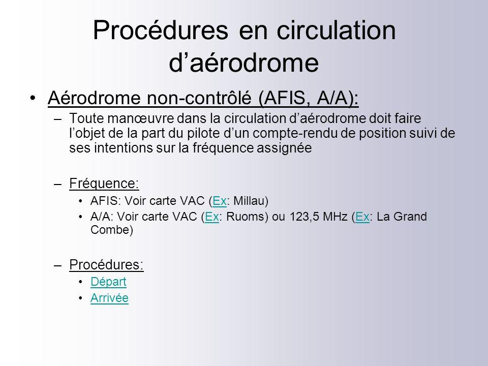 Procédures en circulation daérodrome Aérodrome non-contrôlé (AFIS, A/A): –Toute manœuvre dans la circulation daérodrome doit faire lobjet de la part du pilote dun compte-rendu de position suivi de ses intentions sur la fréquence assignée –Fréquence: AFIS: Voir carte VAC (Ex: Millau)Ex A/A: Voir carte VAC (Ex: Ruoms) ou 123,5 MHz (Ex: La Grand Combe)Ex –Procédures: Départ Arrivée