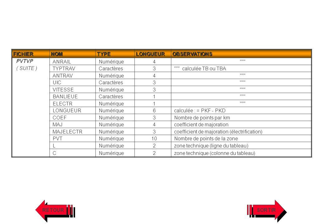 FICHIERNOMTYPELONGUEUROBSERVATIONS PVTVP ( SUITE ) ANRAILNumérique4