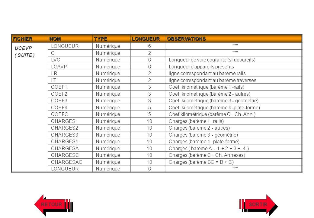 FICHIERNOMTYPELONGUEUROBSERVATIONS UCEVP ( SUITE ) LONGUEURNumérique6