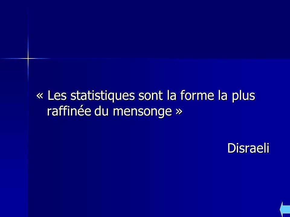 « Les statistiques sont la forme la plus raffinée du mensonge » Disraeli