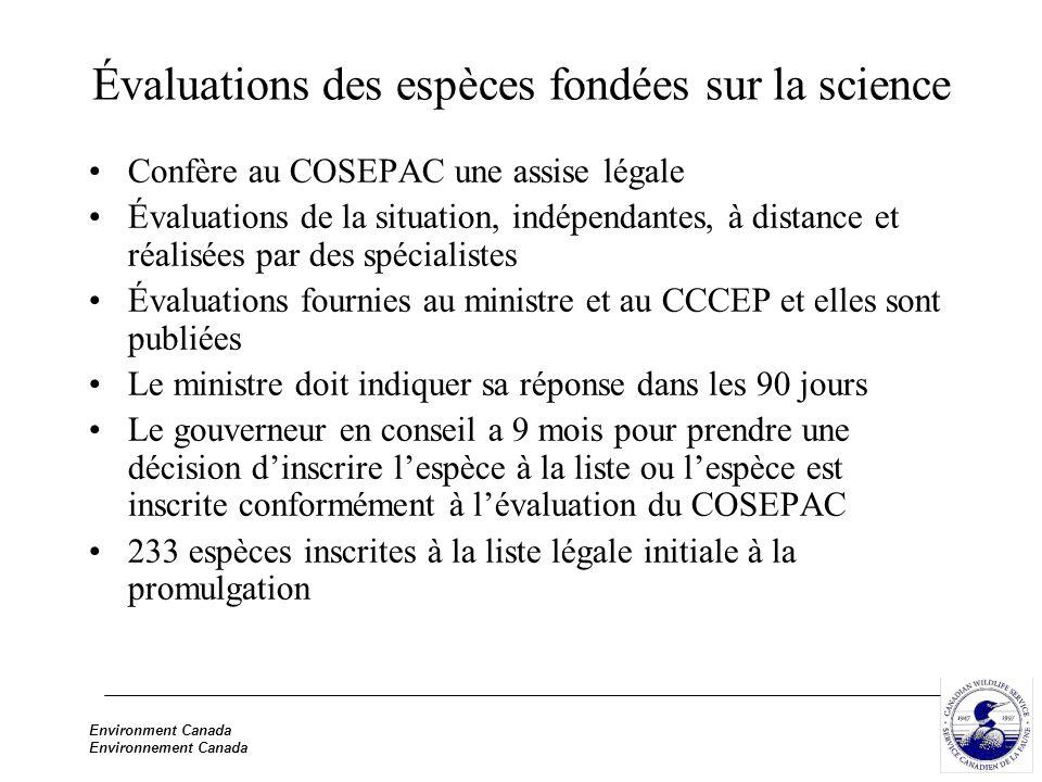 Environment Canada Environnement Canada Évaluations des espèces fondées sur la science Confère au COSEPAC une assise légale Évaluations de la situatio