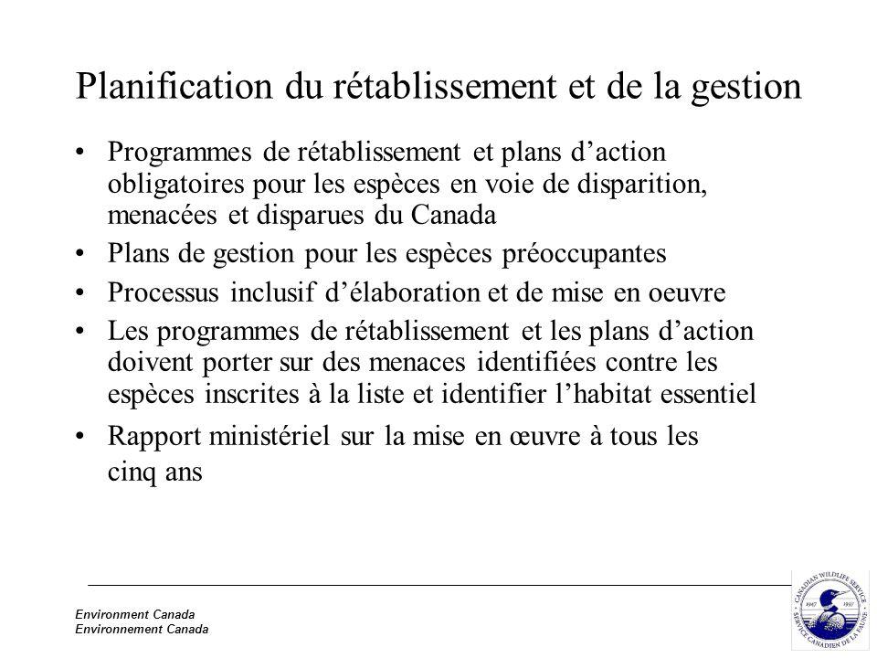 Environment Canada Environnement Canada Planification du rétablissement et de la gestion Programmes de rétablissement et plans daction obligatoires po