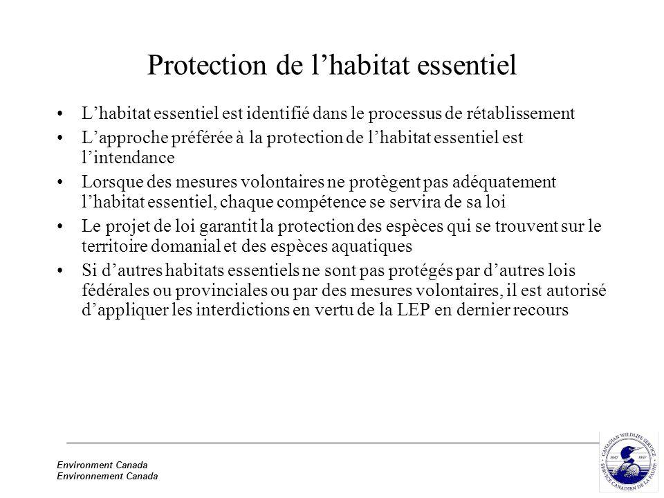 Environment Canada Environnement Canada Protection de lhabitat essentiel Lhabitat essentiel est identifié dans le processus de rétablissement Lapproch