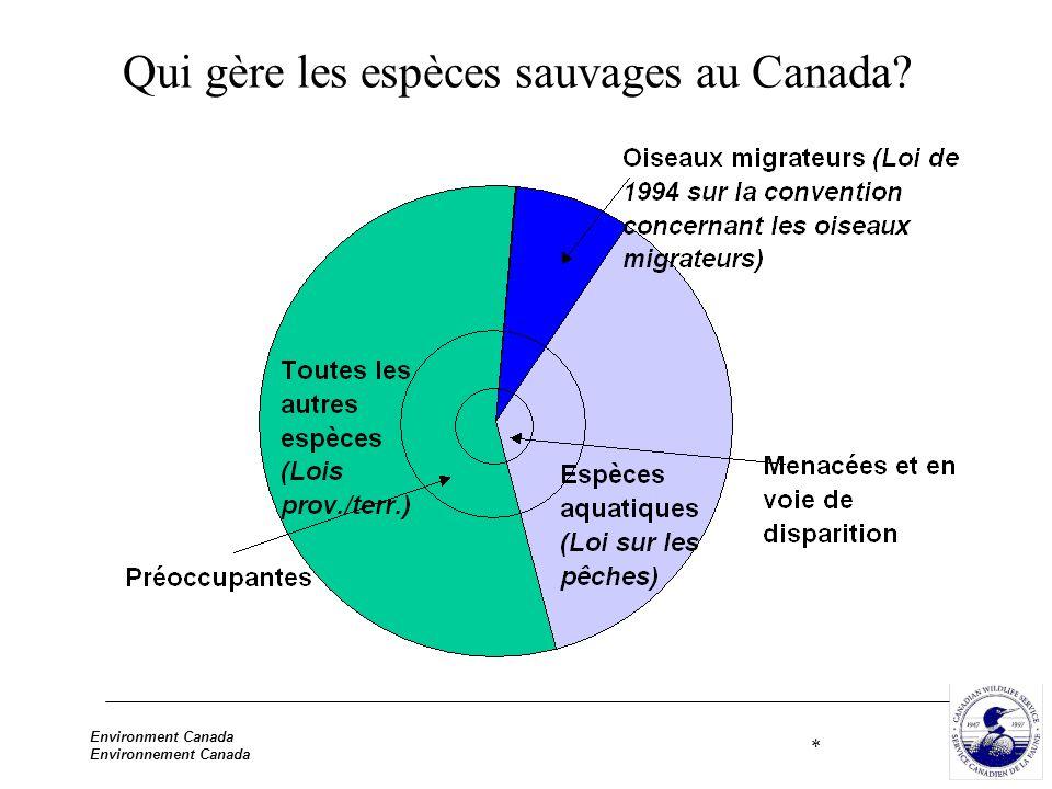 Environment Canada Environnement Canada Qui gère les espèces sauvages au Canada? *