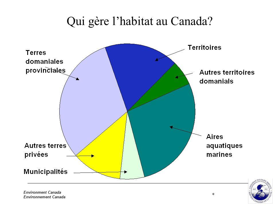 Environment Canada Environnement Canada Collaboration et intendance Principes fondamentaux La compétence complexe nécessite la collaboration entre les ministères fédéraux, les provinces et les territoires, et les peuples autochtones.