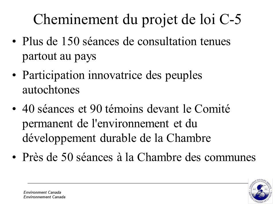 Environment Canada Environnement Canada Cheminement du projet de loi C-5 Plus de 150 séances de consultation tenues partout au pays Participation inno