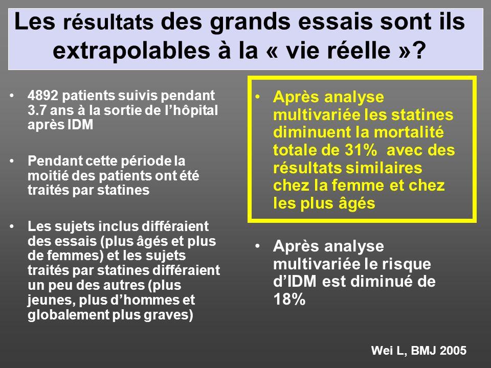 Les résultats des grands essais sont ils extrapolables à la « vie réelle »? 4892 patients suivis pendant 3.7 ans à la sortie de lhôpital après IDM Pen