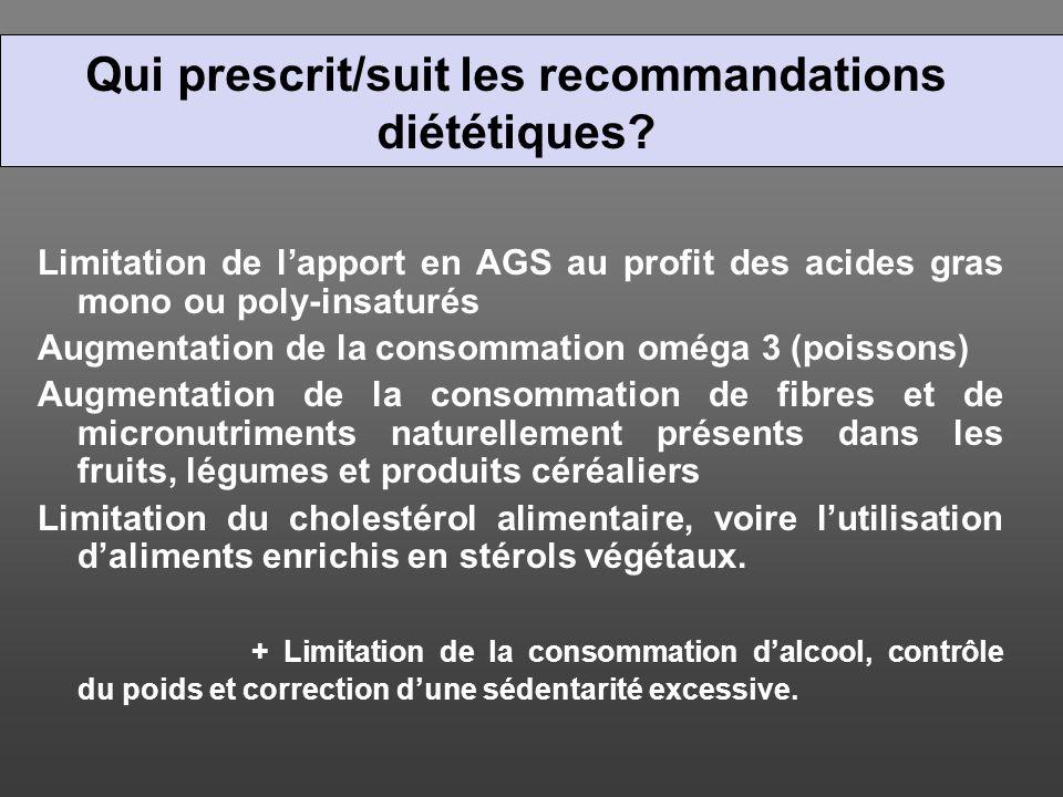 Qui prescrit/suit les recommandations diététiques? Limitation de lapport en AGS au profit des acides gras mono ou poly-insaturés Augmentation de la co