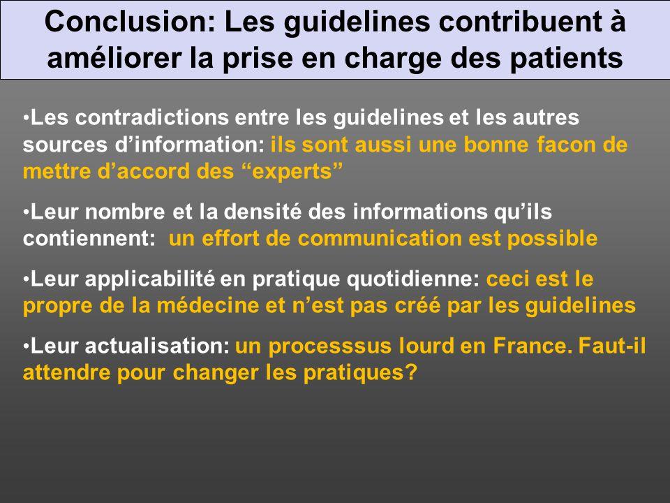 Conclusion: Les guidelines contribuent à améliorer la prise en charge des patients Les contradictions entre les guidelines et les autres sources dinfo