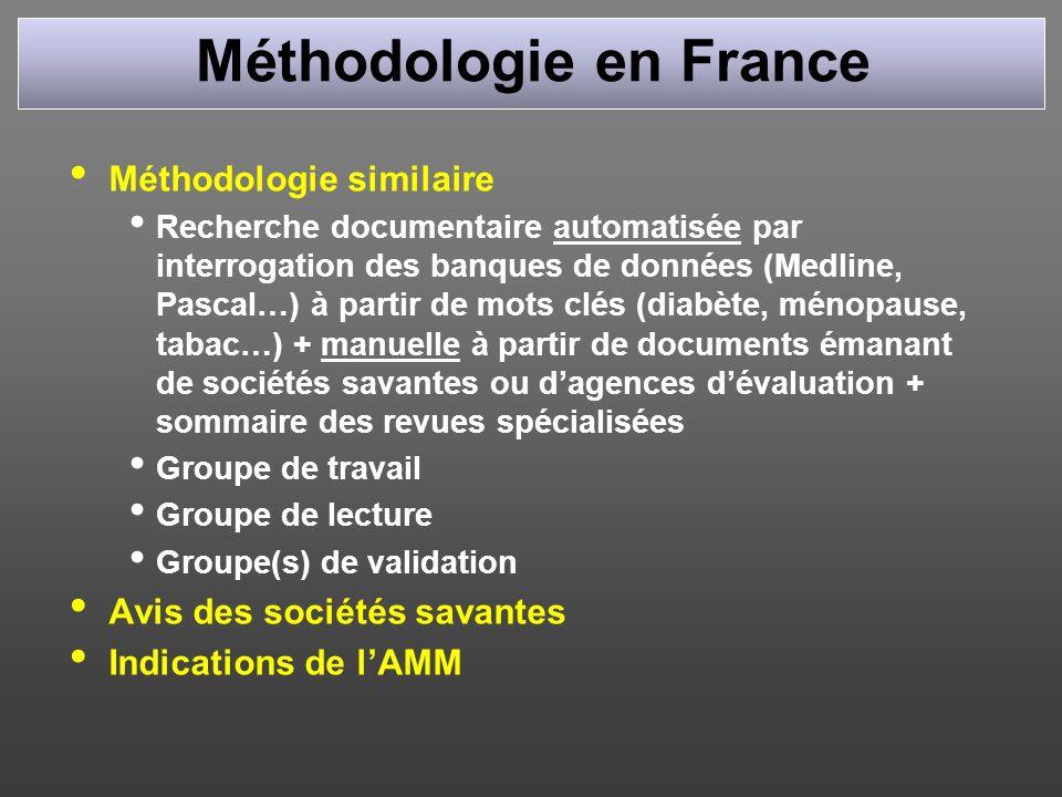 Méthodologie en France Méthodologie similaire Recherche documentaire automatisée par interrogation des banques de données (Medline, Pascal…) à partir
