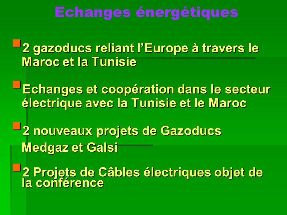 Echanges énergétiques 2 gazoducs reliant lEurope à travers le Maroc et la Tunisie 2 gazoducs reliant lEurope à travers le Maroc et la Tunisie Echanges