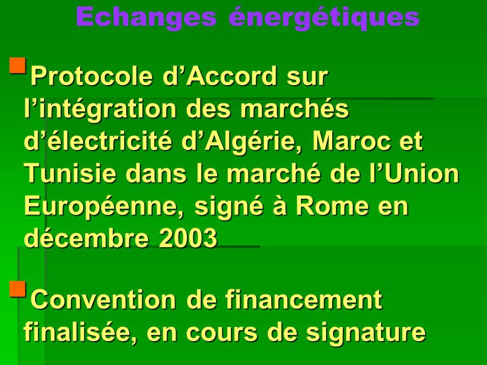 Echanges énergétiques Protocole dAccord sur lintégration des marchés délectricité dAlgérie, Maroc et Tunisie dans le marché de lUnion Européenne, sign