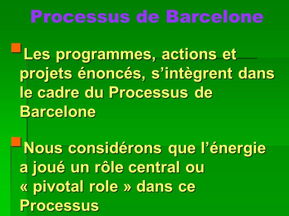 Processus de Barcelone Les programmes, actions et projets énoncés, sintègrent dans le cadre du Processus de Barcelone Les programmes, actions et proje