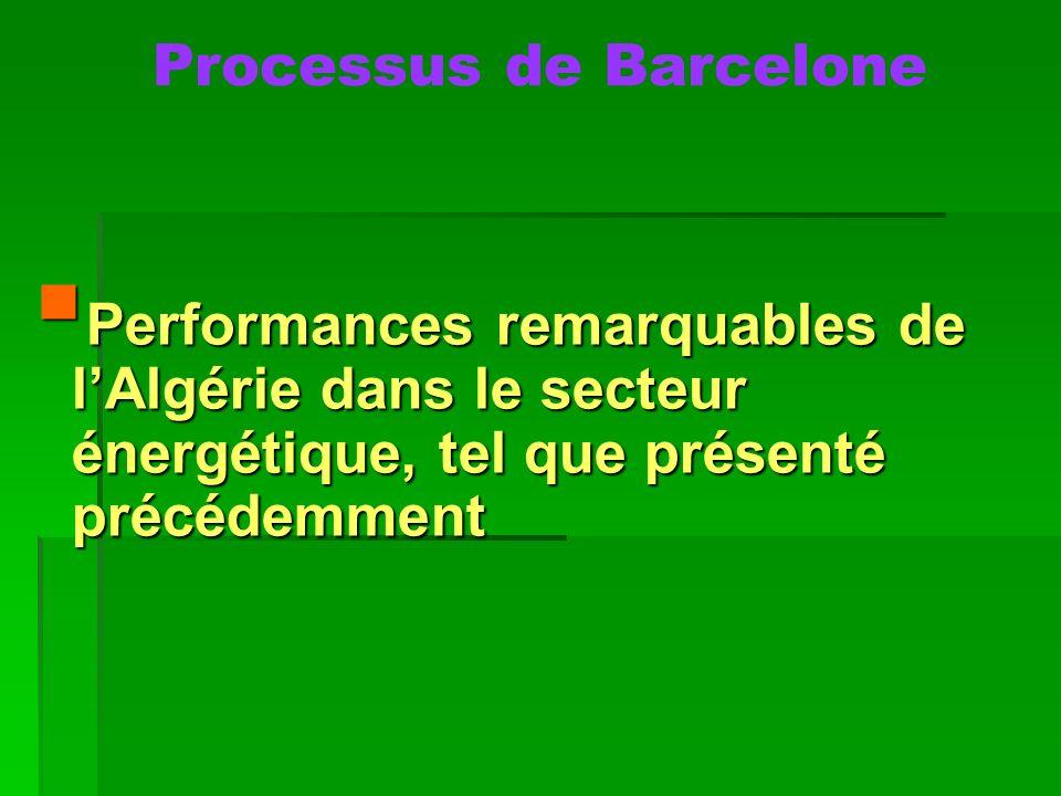 Processus de Barcelone Performances remarquables de lAlgérie dans le secteur énergétique, tel que présenté précédemment Performances remarquables de l