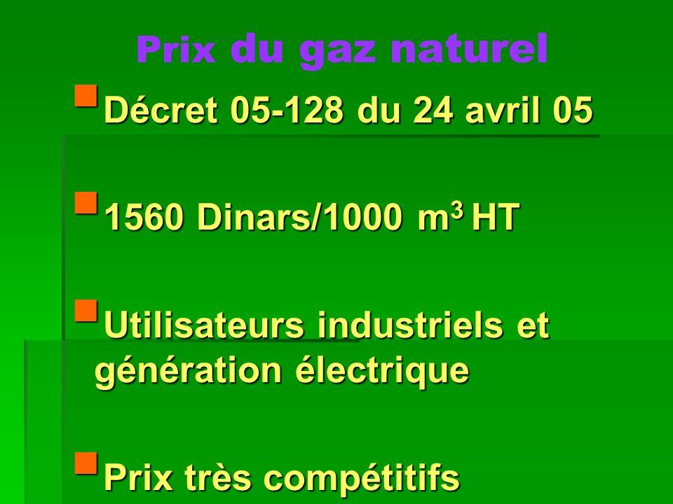 Prix du gaz naturel Décret 05-128 du 24 avril 05 Décret 05-128 du 24 avril 05 1560 Dinars/1000 m 3 HT 1560 Dinars/1000 m 3 HT Utilisateurs industriels