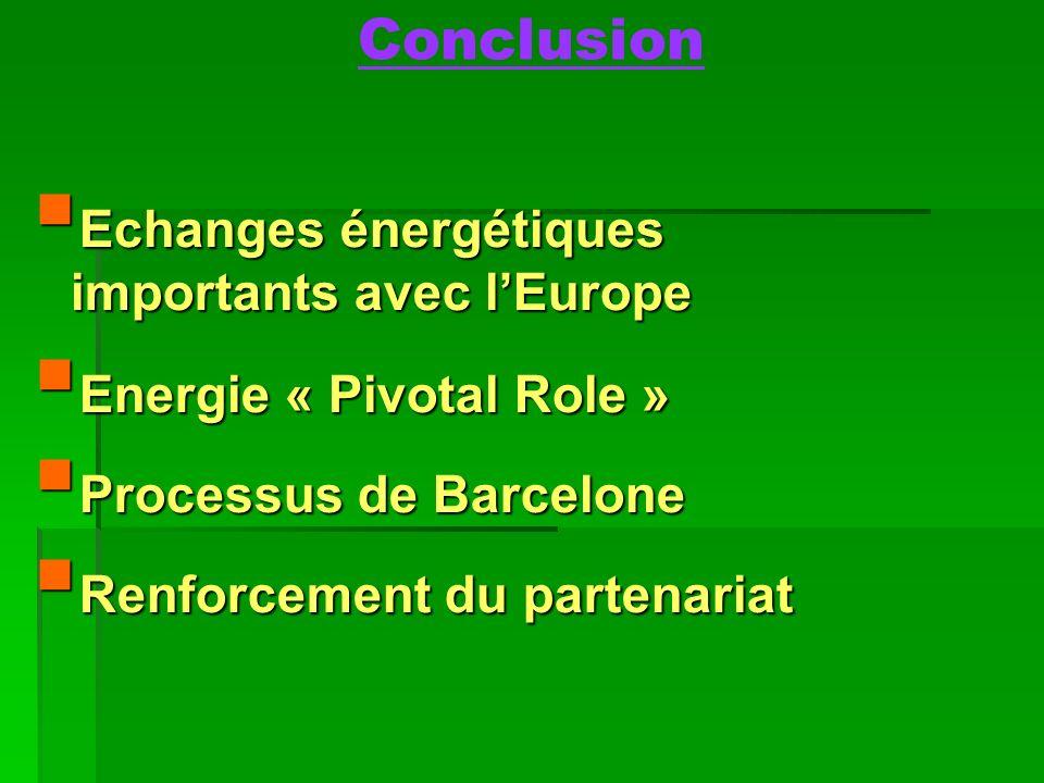 Conclusion Echanges énergétiques importants avec lEurope Echanges énergétiques importants avec lEurope Energie « Pivotal Role » Energie « Pivotal Role