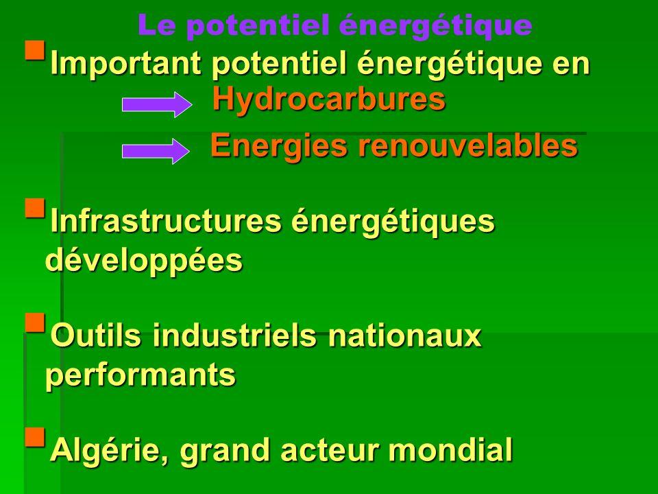 Le potentiel énergétique Important potentiel énergétique en Important potentiel énergétique en Hydrocarbures Hydrocarbures Energies renouvelables Ener