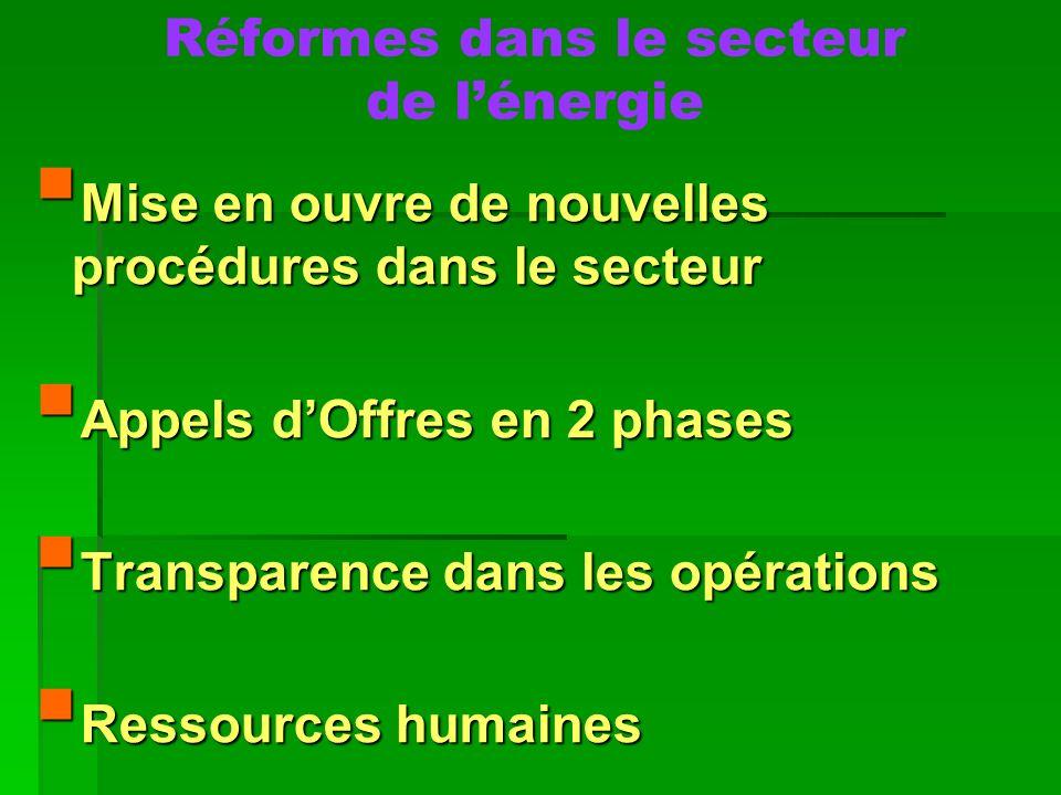 Merci de votre aimable Attention mem-algeria.gov
