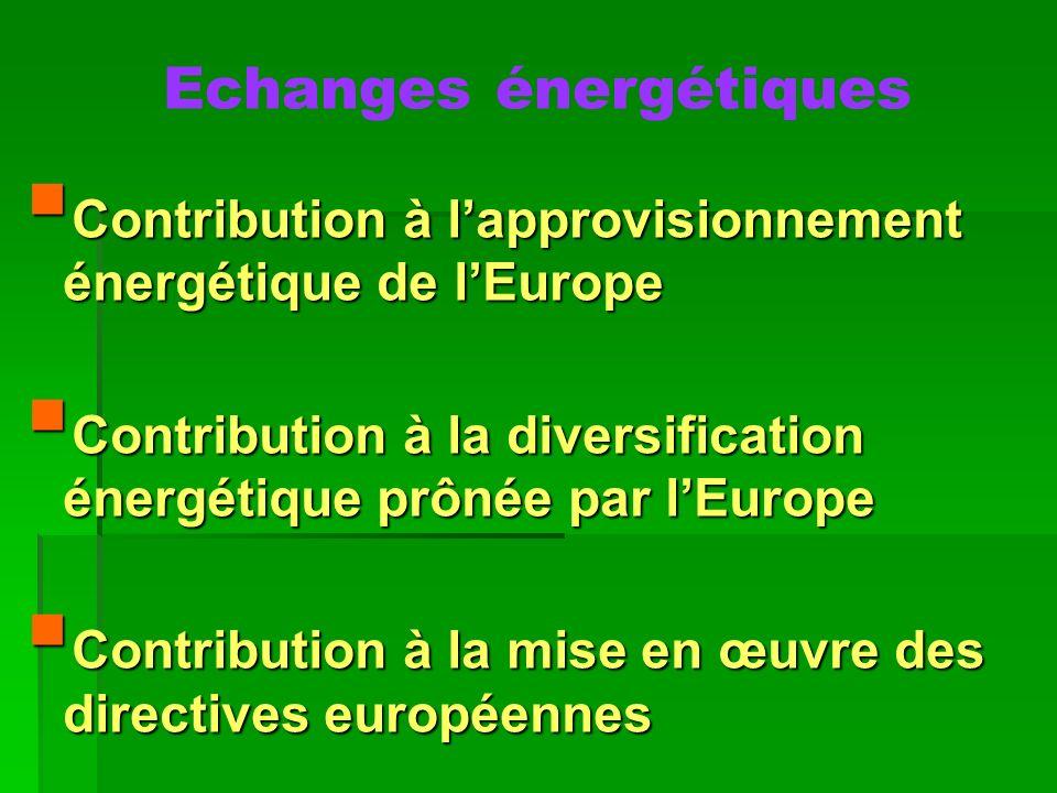 Echanges énergétiques Contribution à lapprovisionnement énergétique de lEurope Contribution à lapprovisionnement énergétique de lEurope Contribution à
