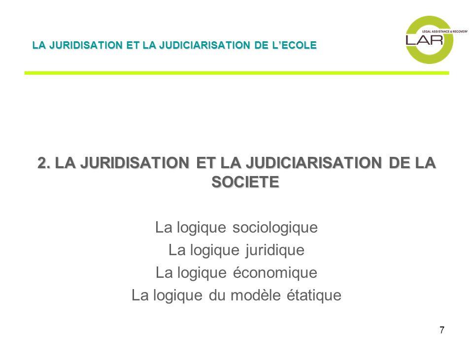 7 2. LA JURIDISATION ET LA JUDICIARISATION DE LA SOCIETE La logique sociologique La logique juridique La logique économique La logique du modèle étati