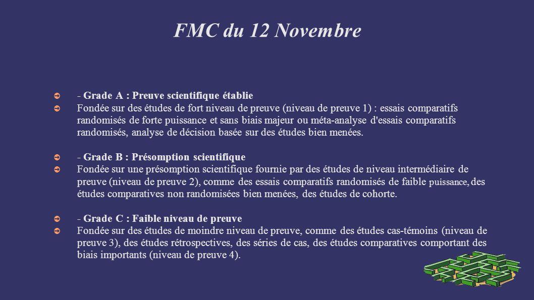 FMC du 12 Novembre - Grade A : Preuve scientifique établie Fondée sur des études de fort niveau de preuve (niveau de preuve 1) : essais comparatifs randomisés de forte puissance et sans biais majeur ou méta-analyse d essais comparatifs randomisés, analyse de décision basée sur des études bien menées.
