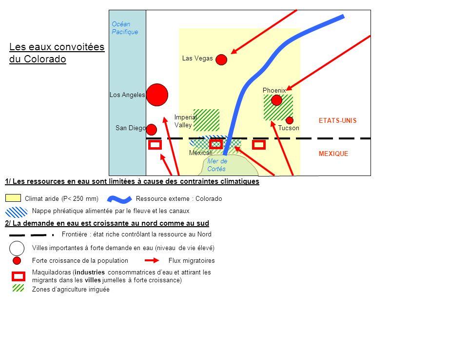 1/ Les ressources en eau sont limitées à cause des contraintes climatiques Climat aride (P< 250 mm)Ressource externe : Colorado Nappe phréatique alime