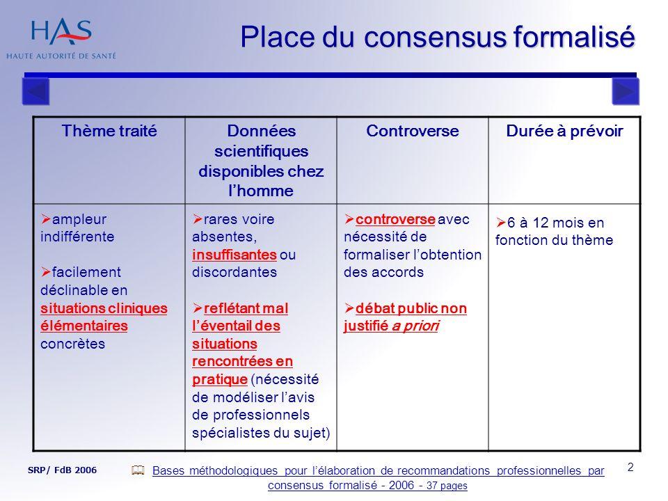 3 Consensus formalisé HAS, organisation générale SRP/ FdB 2006 LIMITES DU SUJET GROUPE DE LECTURE ANALYSE & SYNTHESE PREPARATOIRE QUESTIONNAIRE TEXTE FINAL DES RECOMMANDATIONS SELECTION DES PROPOSITIONS GROUPE DE COTATION GROUPE DE PILOTAGE GROUPE DE COTATION COTATIONS & COMMENTAIRES MODIFICATION DU TEXTE COMITE DORGANISATION