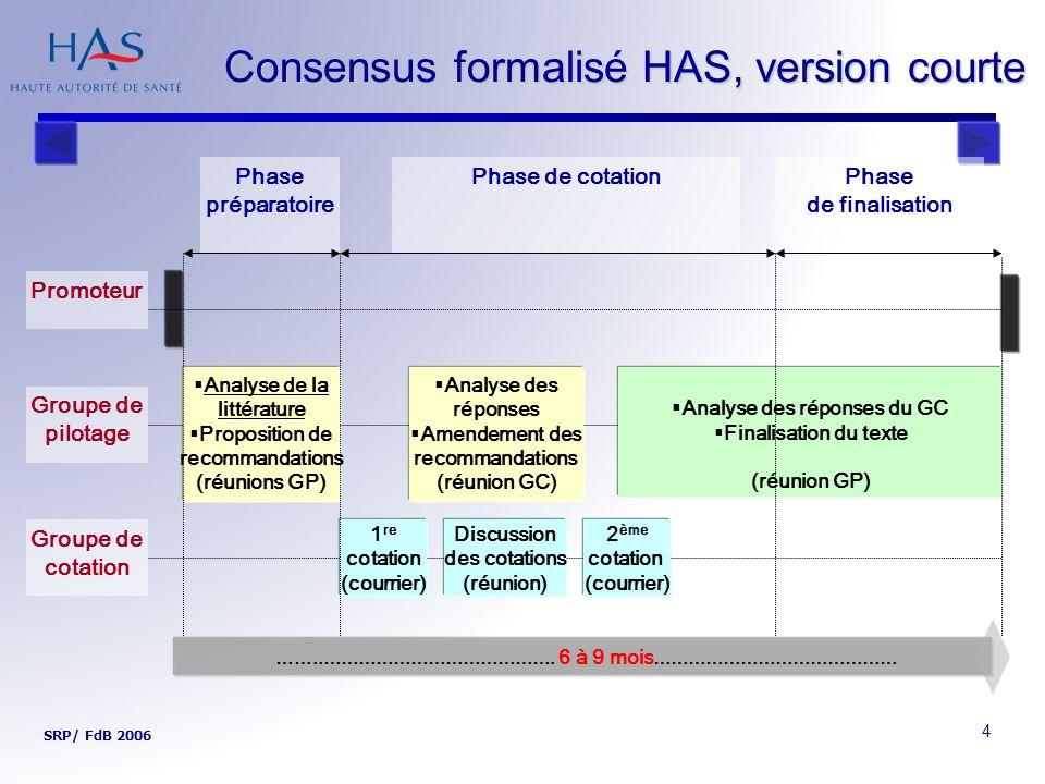 4 Consensus formalisé HAS, version courte SRP/ FdB 2006 Analyse de la littérature Proposition de recommandations (réunions GP) Analyse des réponses Am