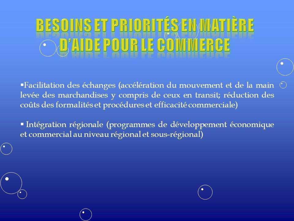 Facilitation des échanges (accélération du mouvement et de la main levée des marchandises y compris de ceux en transit; réduction des coûts des formalités et procédures et efficacité commerciale) Intégration régionale (programmes de développement économique et commercial au niveau régional et sous-régional)