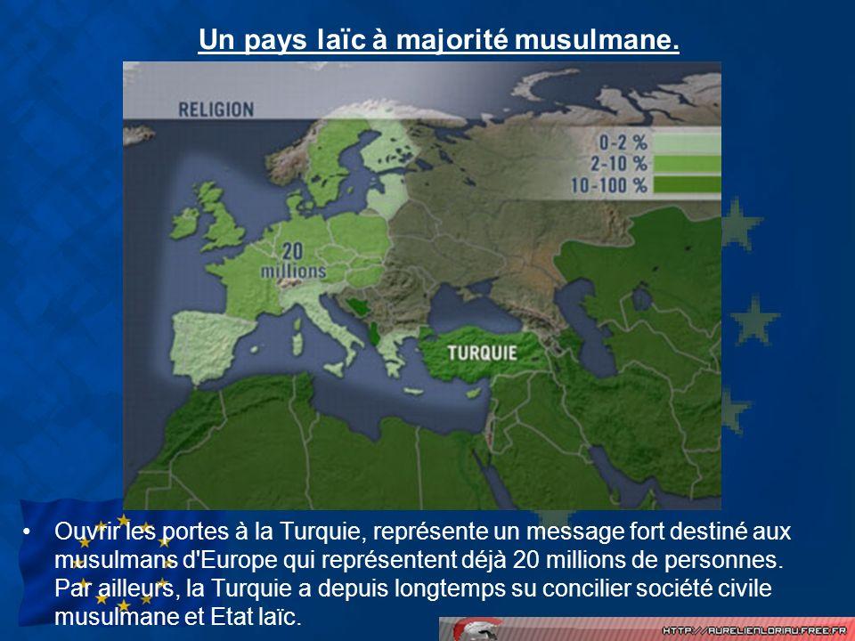 Un pays laïc à majorité musulmane. Ouvrir les portes à la Turquie, représente un message fort destiné aux musulmans d'Europe qui représentent déjà 20