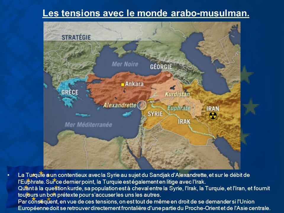 Les tensions avec le monde arabo-musulman. La Turquie a un contentieux avec la Syrie au sujet du Sandjak d'Alexandrette, et sur le débit de l'Euphrate