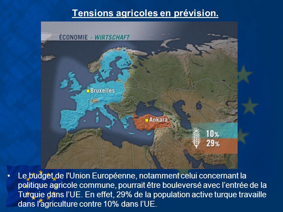 Tensions agricoles en prévision. Le budget de l'Union Européenne, notamment celui concernant la politique agricole commune, pourrait être bouleversé a