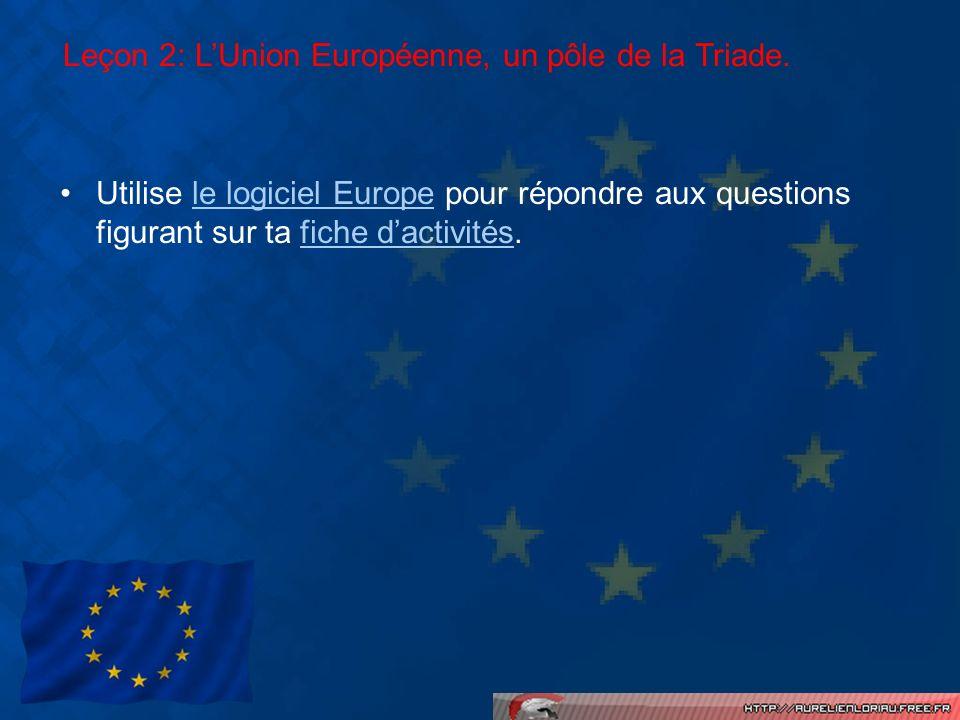 Utilise le logiciel Europe pour répondre aux questions figurant sur ta fiche dactivités.le logiciel Europefiche dactivités Leçon 2: LUnion Européenne,
