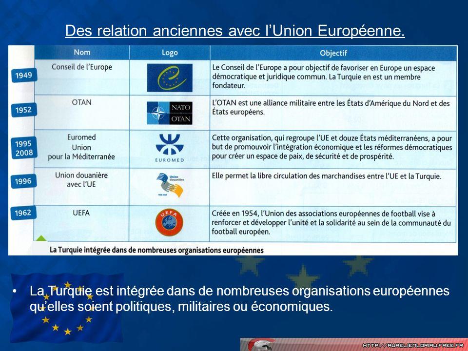 Des relation anciennes avec lUnion Européenne. La Turquie est intégrée dans de nombreuses organisations européennes quelles soient politiques, militai