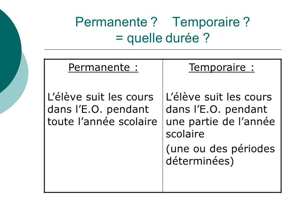 Permanente ? Temporaire ? = quelle durée ? Permanente : Lélève suit les cours dans lE.O. pendant toute lannée scolaire Temporaire : Lélève suit les co
