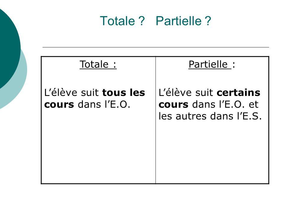 Totale ? Partielle ? Totale : Lélève suit tous les cours dans lE.O. Partielle : Lélève suit certains cours dans lE.O. et les autres dans lE.S.