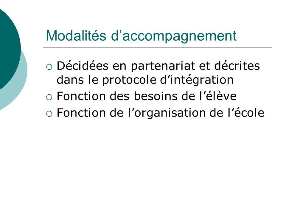 Modalités daccompagnement Décidées en partenariat et décrites dans le protocole dintégration Fonction des besoins de lélève Fonction de lorganisation de lécole