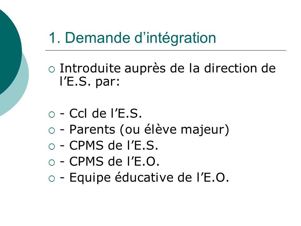1. Demande dintégration Introduite auprès de la direction de lE.S. par: - Ccl de lE.S. - Parents (ou élève majeur) - CPMS de lE.S. - CPMS de lE.O. - E