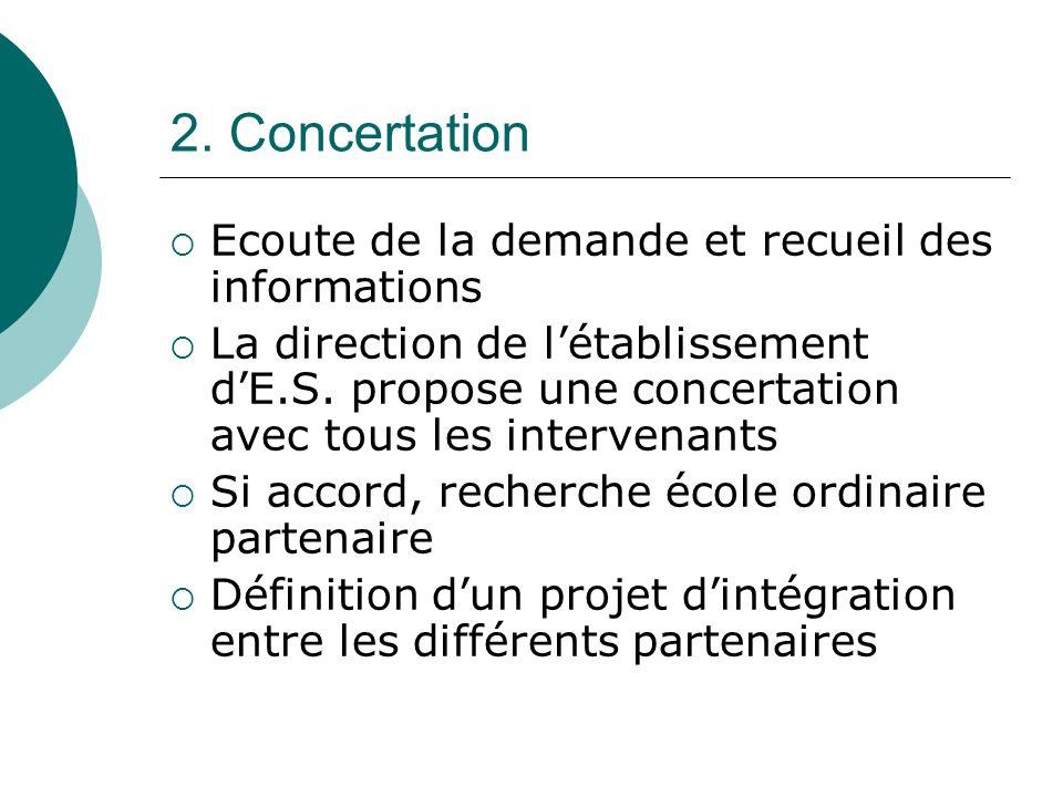 2. Concertation Ecoute de la demande et recueil des informations La direction de létablissement dE.S. propose une concertation avec tous les intervena