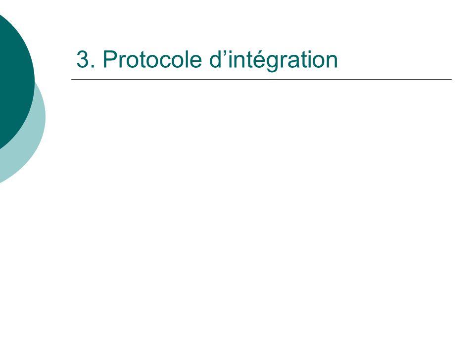 Annexe 1 : Eléments constitutifs du protocole dintégration Informations concernant lélève Informations concernant le type dintégration Informations concernant les coordonnées de lécole denseignement spécialisé Informations concernant les coordonnées de lécole denseignement ordinaire Synthèse du dossier Objectifs de lintégration Équipements spécifiques Besoins en matière de transport Dispense de programme(s) Dispositif de relation, de concertation et de collaboration entre les équipes éducatives Modalités de laccompagnement et choix du personnel accompagnant Modalités dévaluation interne Accord Direction de lenseignement ordinaire Accord Direction de lenseignement spécialisé Avis circonstancié [1] et accord du PMS de lenseignement ordinaire Avis circonstancié 7 et accord du PMS de lenseignement spécialisé Accord du Pouvoir Organisateur de lenseignement ordinaire Accord du Pouvoir Organisateur de lenseignement spécialisé Accord des parents ou de lélève majeur Tableau synoptique de lévolution de lintégration (annexe 3) Bilans de lintégration (annexes 4) [1] Cet avis peut être commun aux deux CPMS.