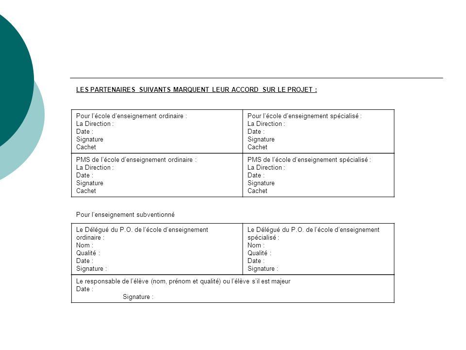 Tableau synoptique de lévolution de lintégration [1] Élève concerné : Nom : Prénom : Date de naissance : Sexe (M/F) : Adresse :boiten° Code postal :localité : Date dinscription en enseignement spécialisé : Année scolaire Intégration temporaire partielle (une ou des périodes déterminées dune année scolaire) [2] [2] Intégration temporaire totale (une ou des périodes déterminées dune année scolaire) 9 Intégration permanente partielle 9 Intégration permanente totale 9 (du 1/09 au 30/06) Fin de lintégration À préciser [3] [3] [1] Ce document doit être accompagné des annexes 4 complétées.