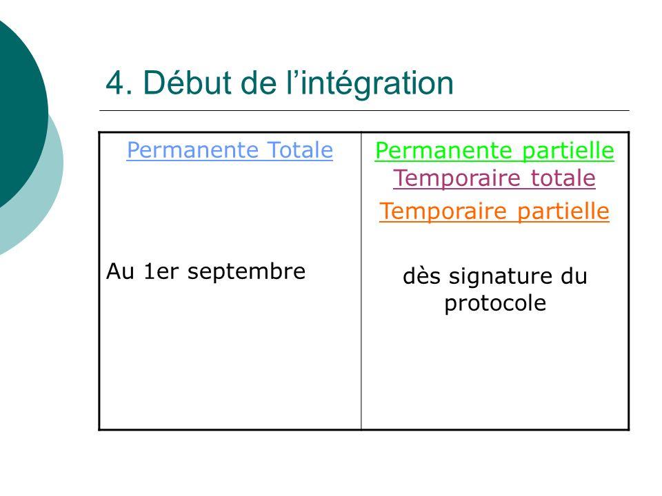 4. Début de lintégration Permanente Totale Au 1er septembre Permanente partielle Temporaire totale Temporaire partielle dès signature du protocole
