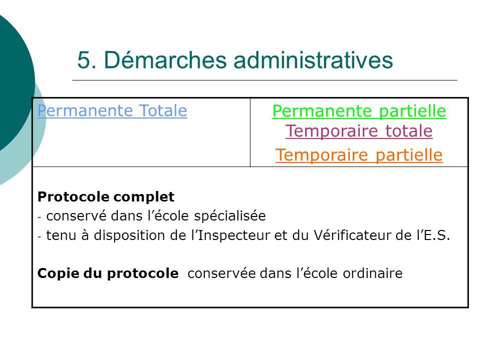 5. Démarches administratives Permanente Totale Permanente partielle Temporaire totale Temporaire partielle Protocole complet - conservé dans lécole sp