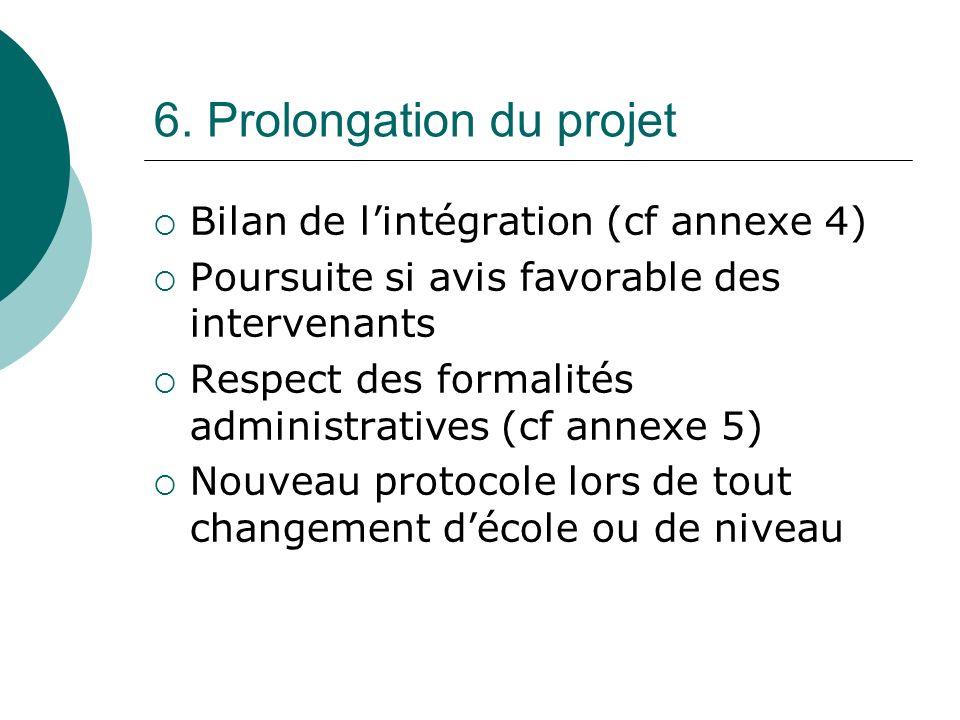 6. Prolongation du projet Bilan de lintégration (cf annexe 4) Poursuite si avis favorable des intervenants Respect des formalités administratives (cf