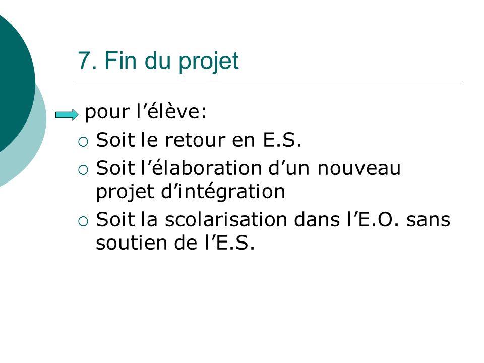 7. Fin du projet pour lélève: Soit le retour en E.S. Soit lélaboration dun nouveau projet dintégration Soit la scolarisation dans lE.O. sans soutien d