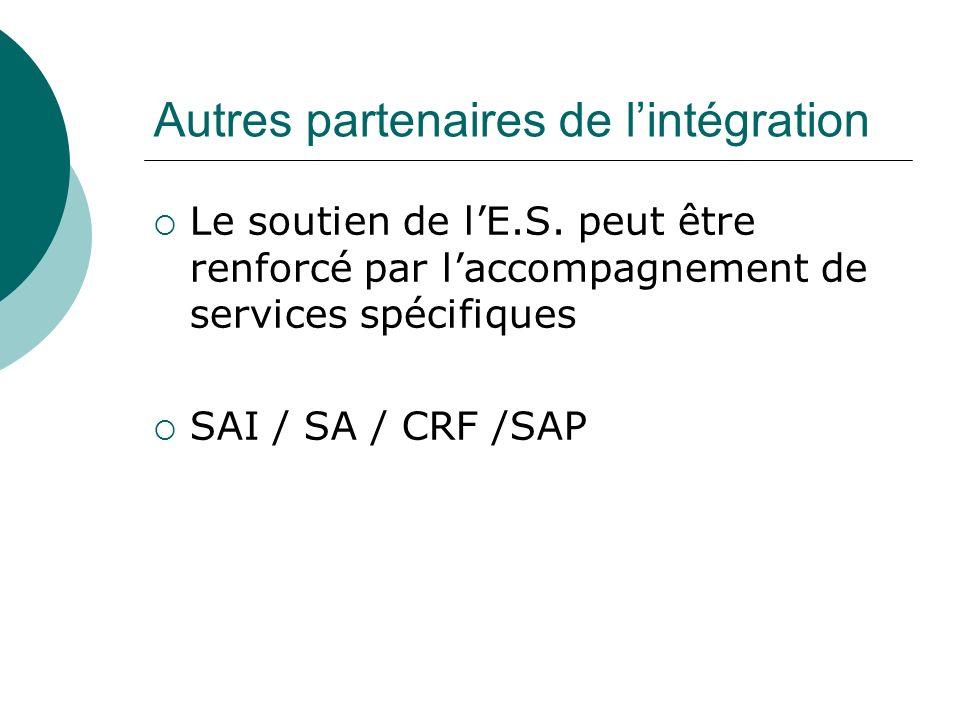 Autres partenaires de lintégration Le soutien de lE.S. peut être renforcé par laccompagnement de services spécifiques SAI / SA / CRF /SAP