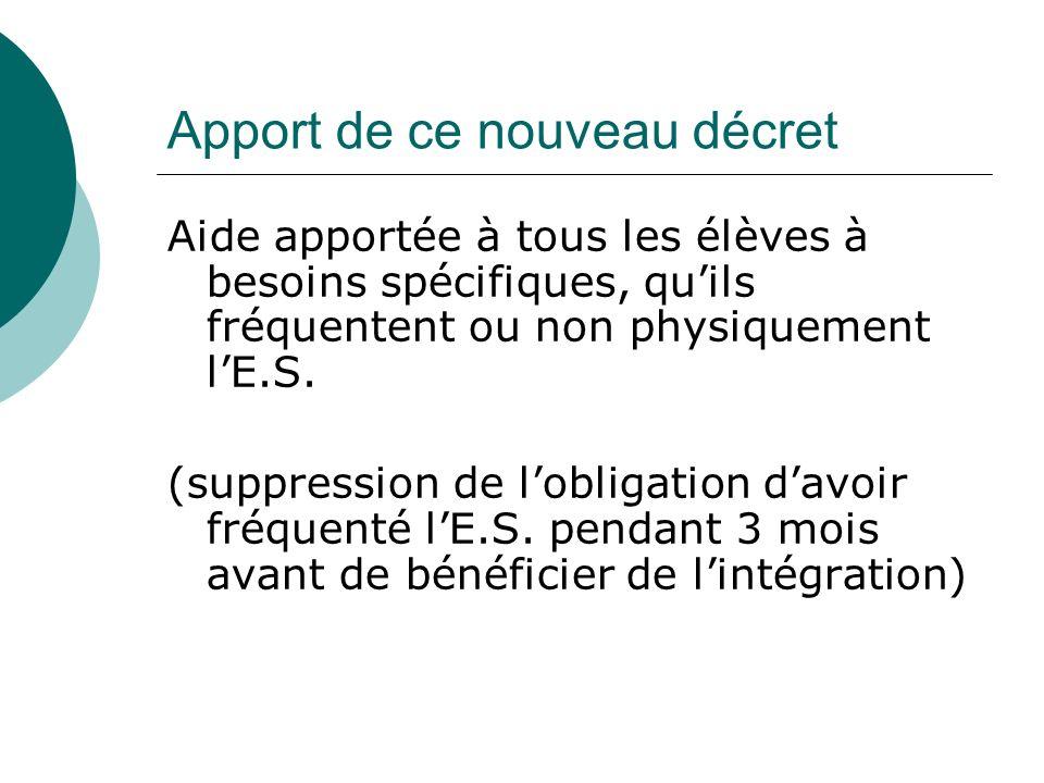Apport de ce nouveau décret Aide apportée à tous les élèves à besoins spécifiques, quils fréquentent ou non physiquement lE.S.