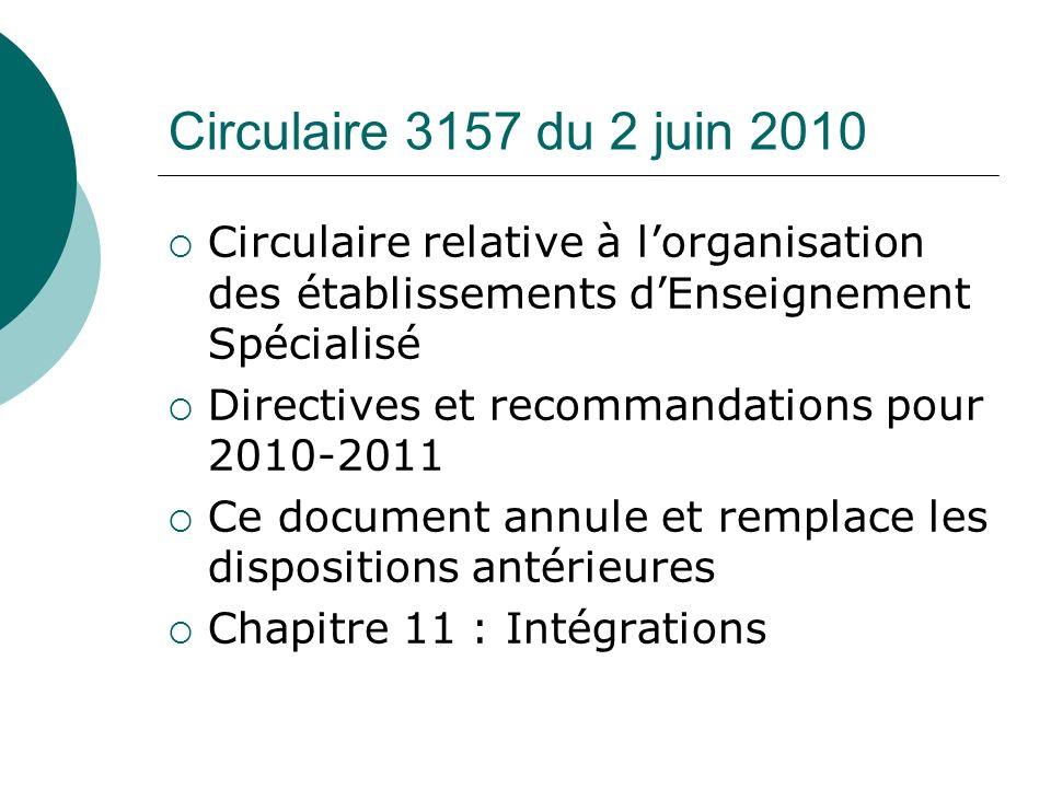 Circulaire 3157 du 2 juin 2010 Circulaire relative à lorganisation des établissements dEnseignement Spécialisé Directives et recommandations pour 2010-2011 Ce document annule et remplace les dispositions antérieures Chapitre 11 : Intégrations