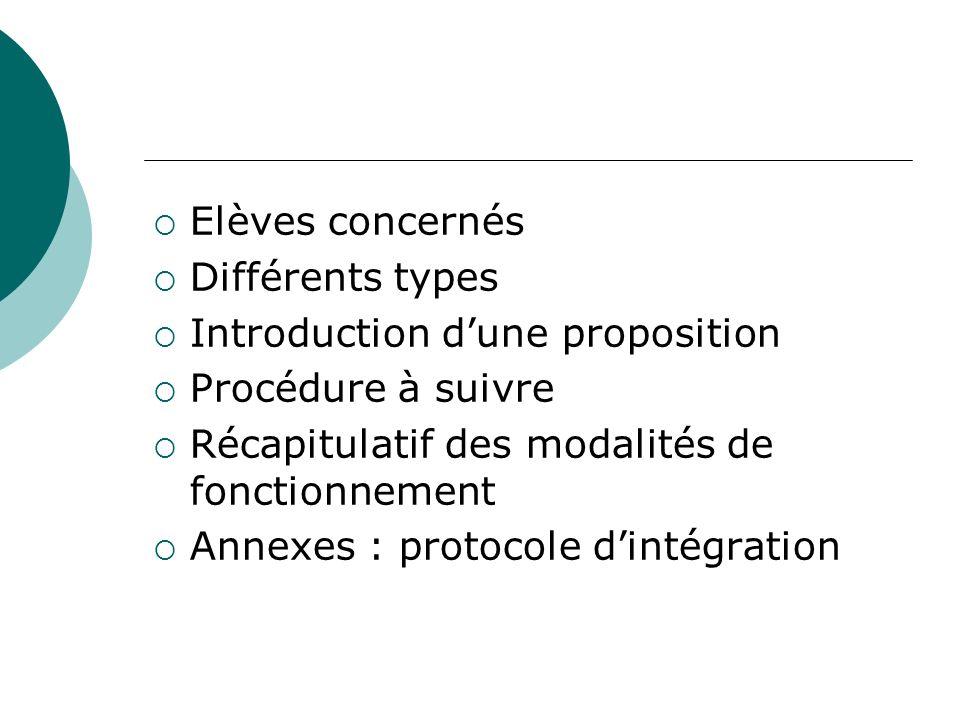 Elèves concernés Différents types Introduction dune proposition Procédure à suivre Récapitulatif des modalités de fonctionnement Annexes : protocole d